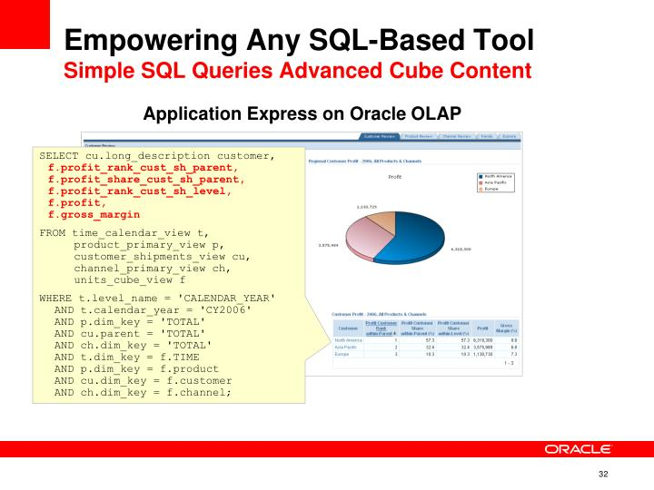 Empowering Any SQL-Based Tool