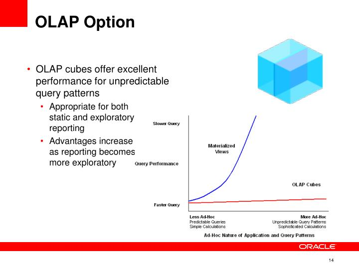 OLAP cubes offer excellent performance for unpredictable query patterns