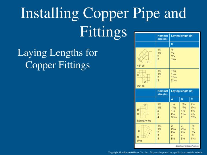 Installing Copper Pipe and Fittings