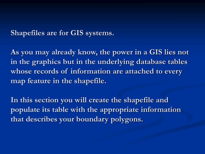 Shapefiles are for GIS systems.