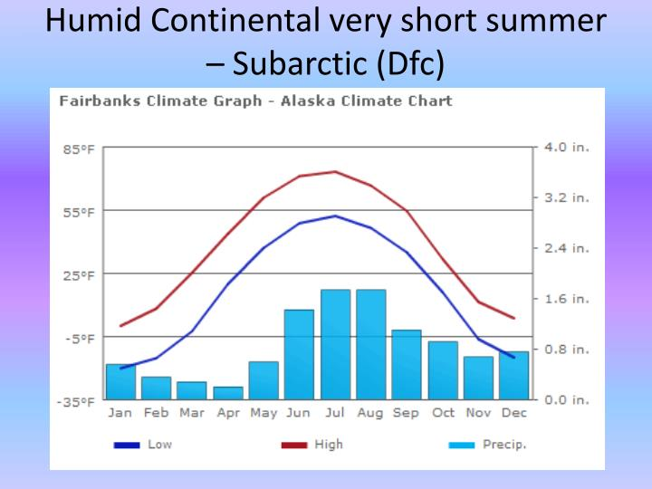 Humid Continental very short summer – Subarctic (
