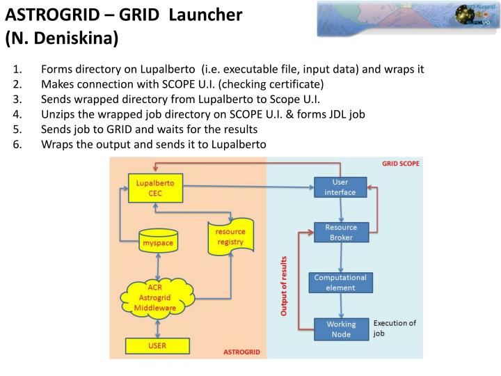 ASTROGRID – GRID  Launcher
