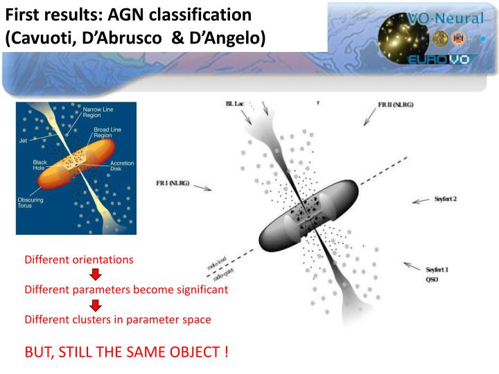 First results: AGN classification