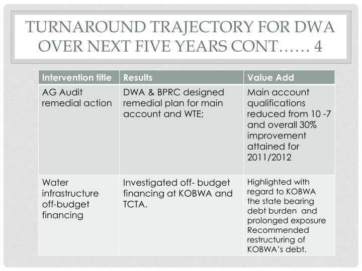 Turnaround trajectory for