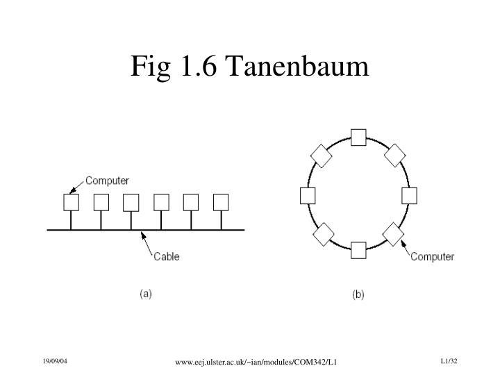 Fig 1.6 Tanenbaum