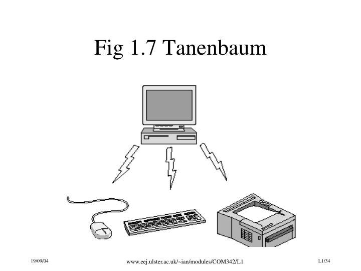 Fig 1.7 Tanenbaum