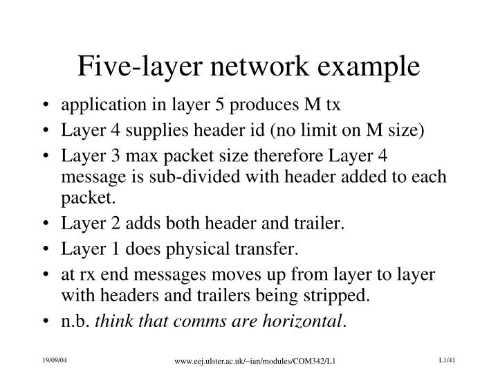 Five-layer network example