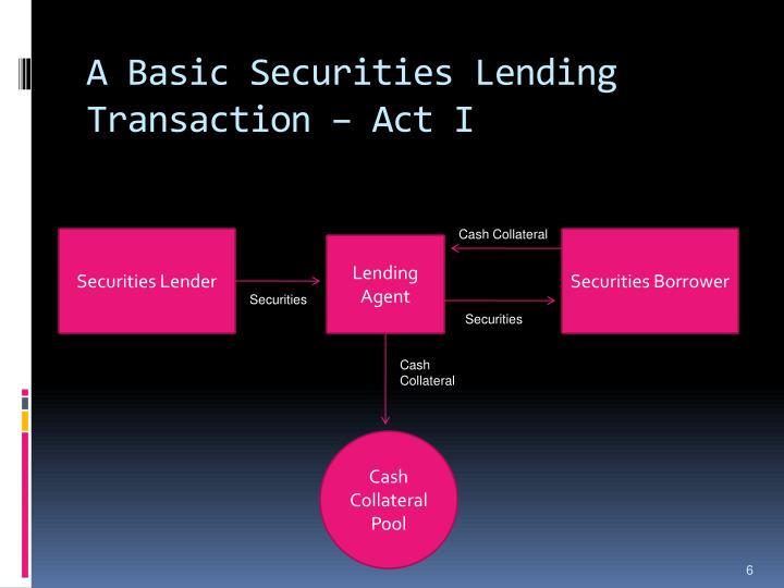 A Basic Securities Lending Transaction – Act I