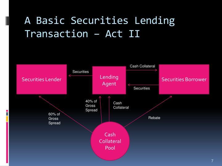 A Basic Securities Lending Transaction – Act II
