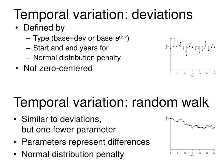 Temporal variation: deviations