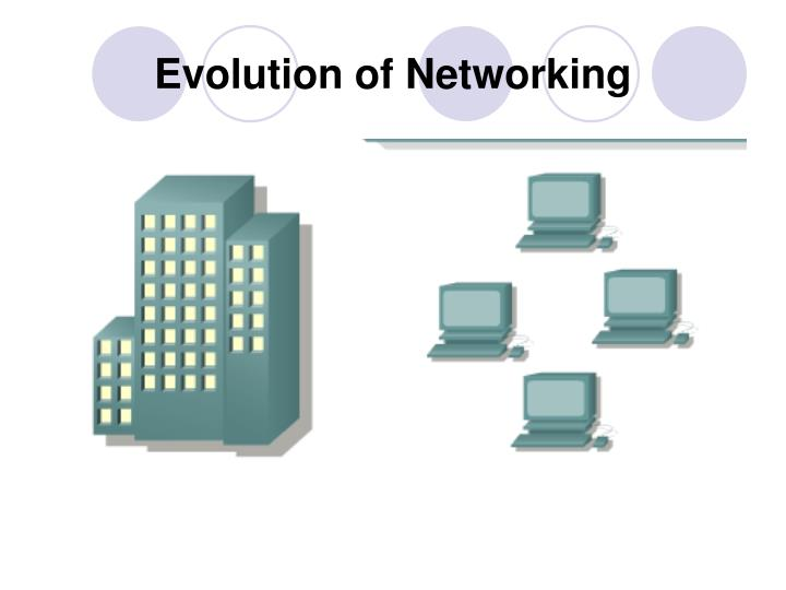Evolution of Networking
