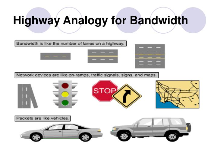 Highway Analogy for Bandwidth