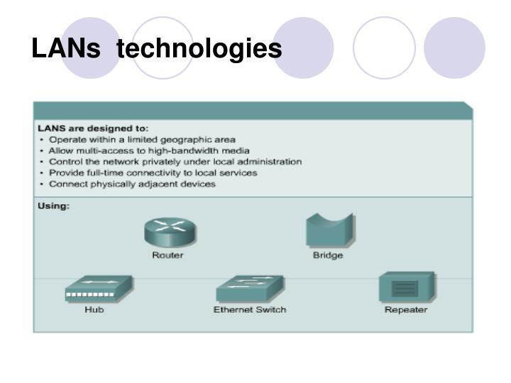 LANs  technologies