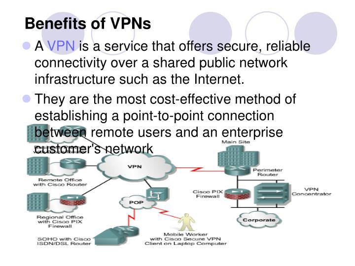 Benefits of VPNs