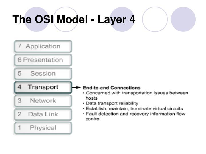 The OSI Model - Layer 4