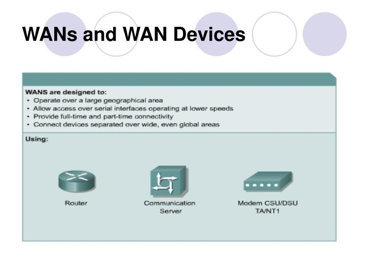 WANs and WAN Devices