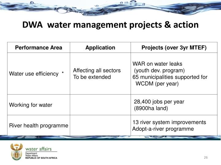 DWA  water management projects & action