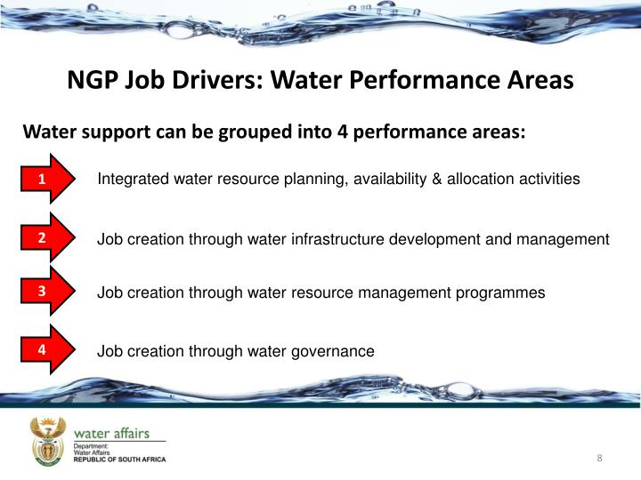 NGP Job Drivers: Water Performance Areas