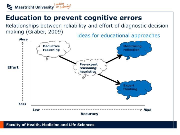Education to prevent cognitive errors