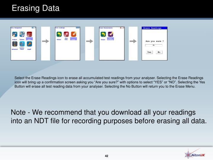 Erasing Data