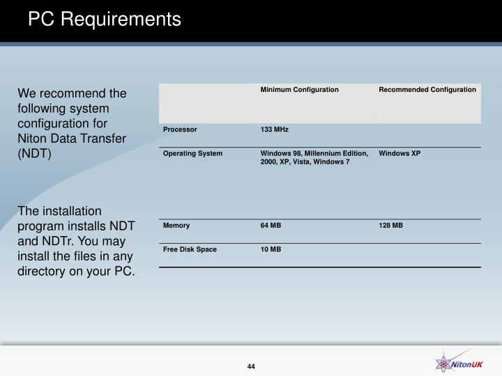 PC Requirements