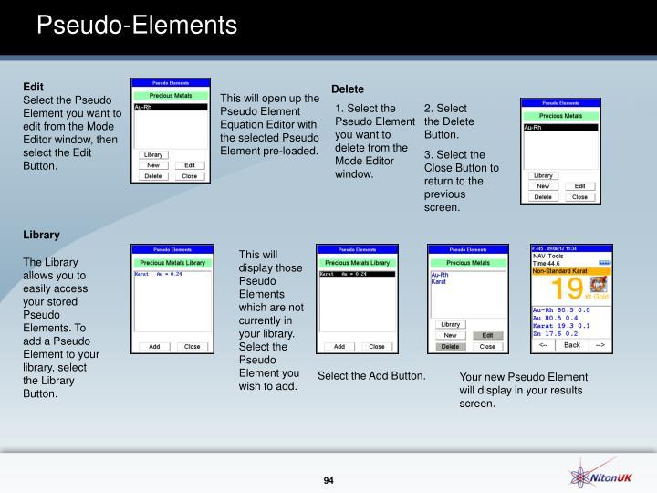 Pseudo-Elements