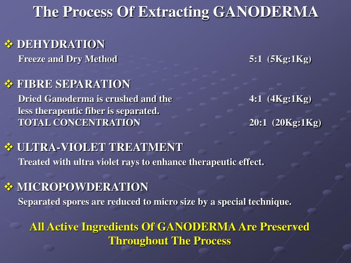The Process Of Extracting GANODERMA