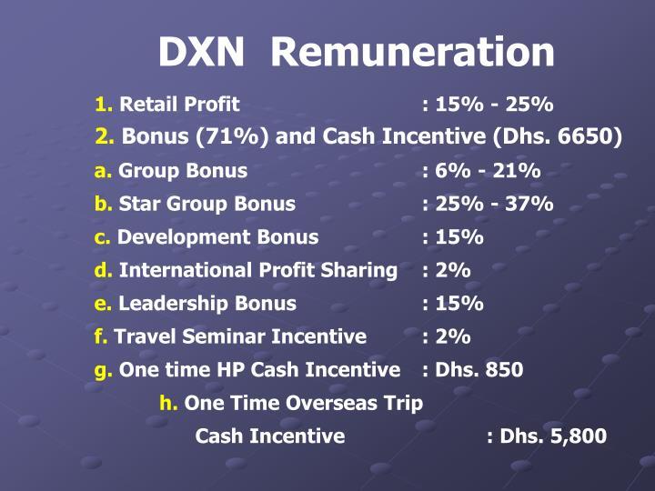 DXN  Remuneration