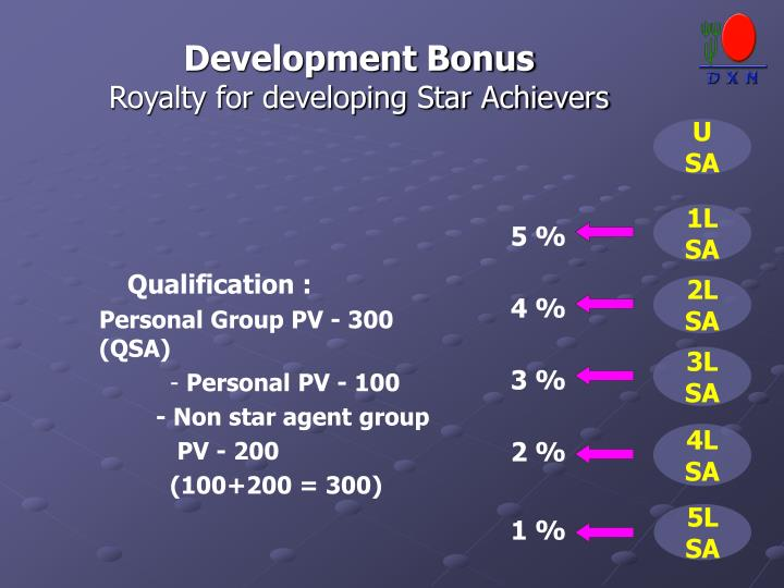 Development Bonus