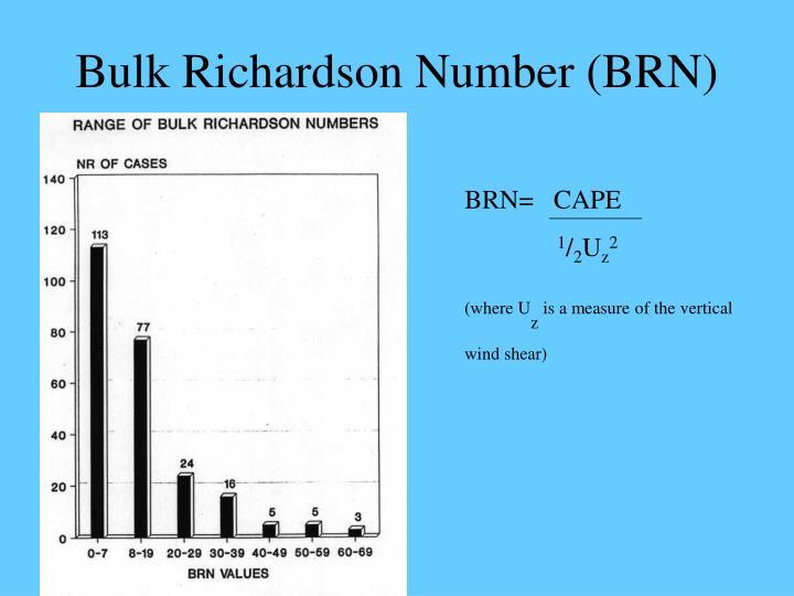 Bulk Richardson Number (BRN)