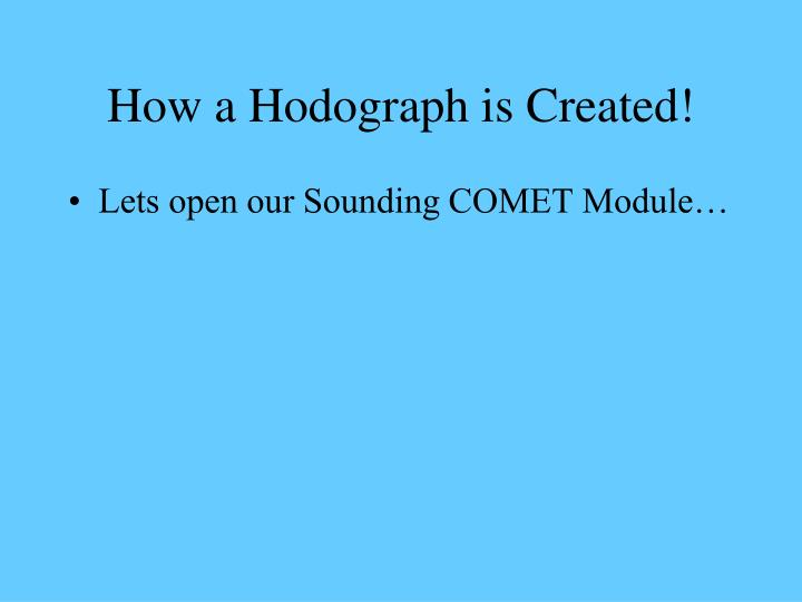 How a Hodograph is Created!