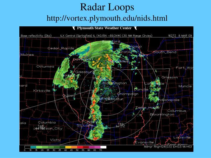 Radar Loops