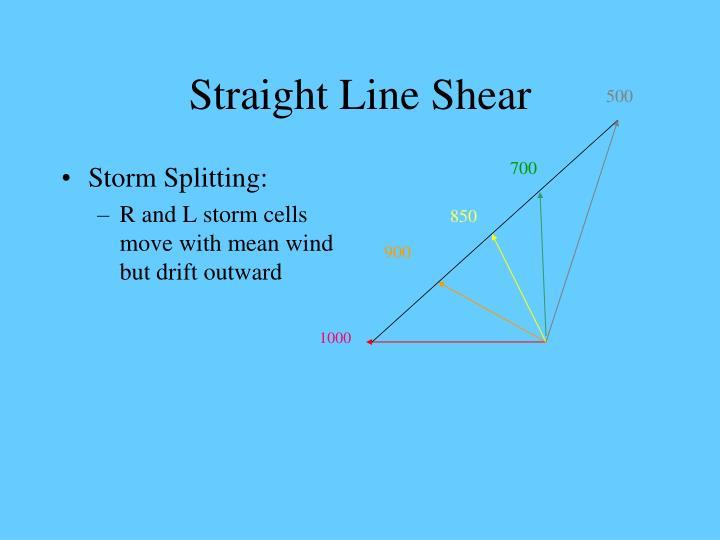 Storm Splitting: