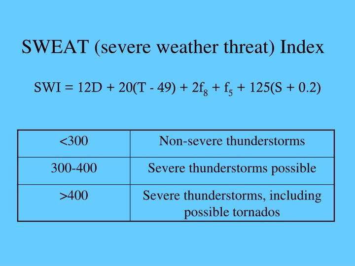 SWEAT (severe weather threat) Index