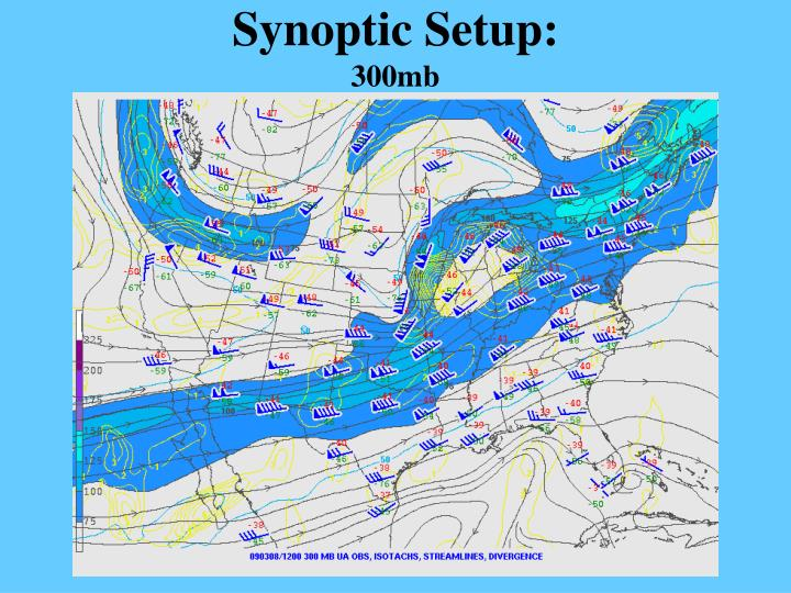 Synoptic Setup: