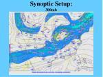 synoptic setup 300mb