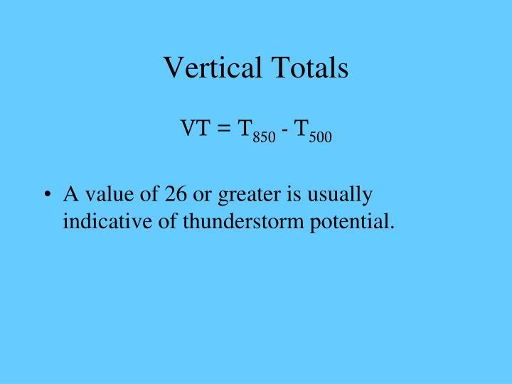 Vertical Totals