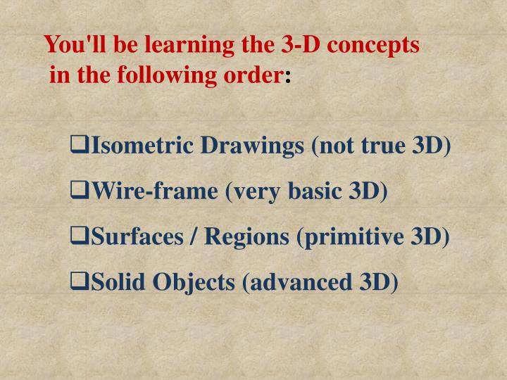 You'll be learning the 3-D
