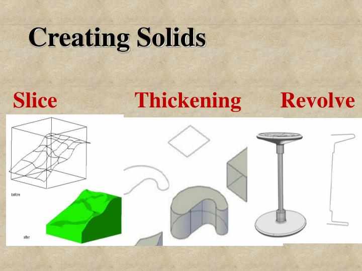 Creating Solids