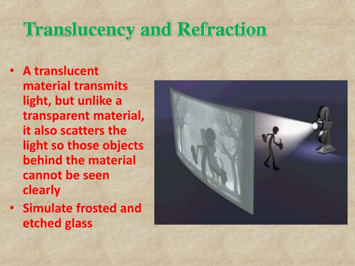 Translucency and Refraction