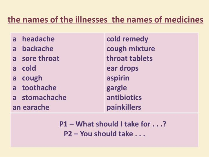 the names of the illnesses  the names of medicines