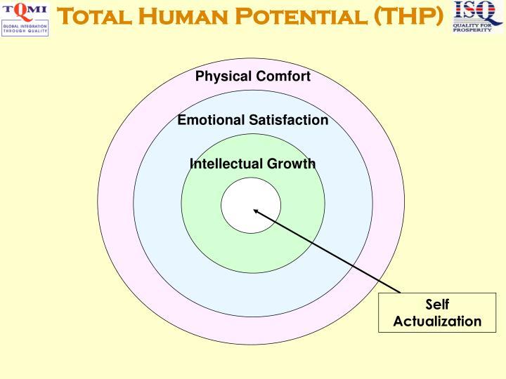 Total Human Potential (THP)