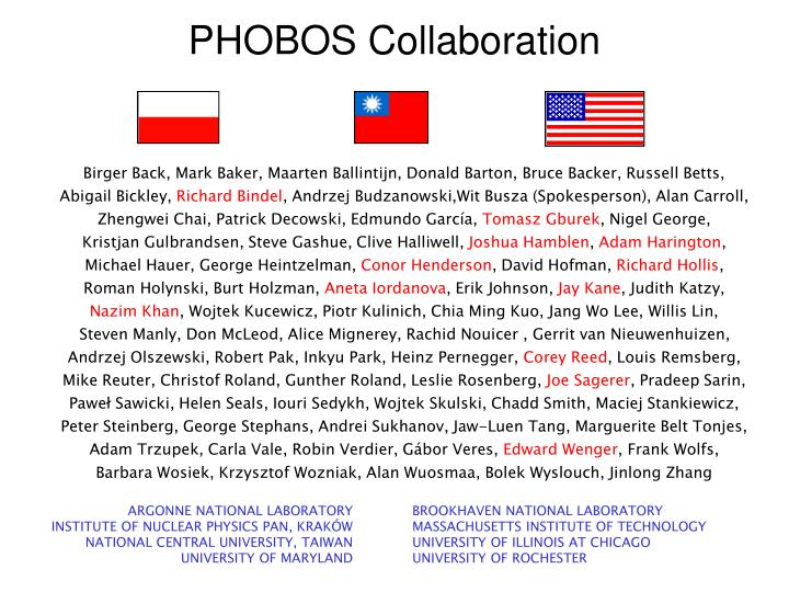 Phobos collaboration