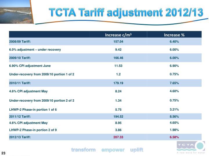 TCTA Tariff adjustment 2012/13