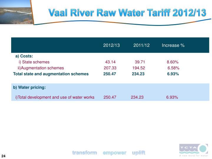 Vaal River Raw Water Tariff 2012/13