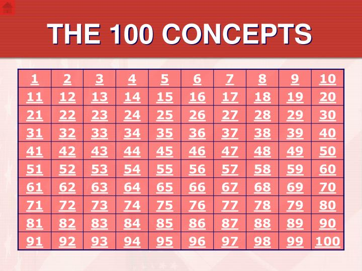 THE 100 CONCEPTS