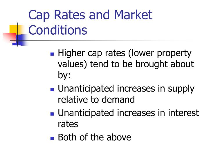 Cap Rates and Market Conditions
