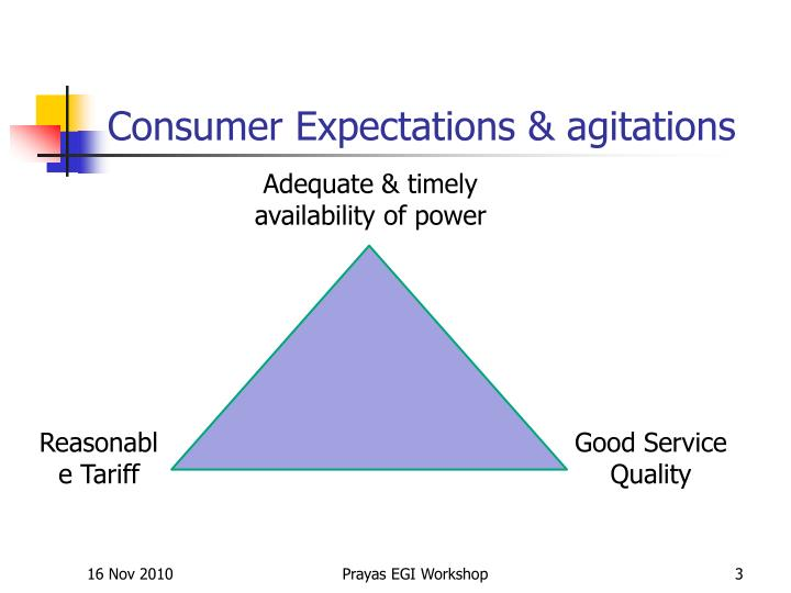 Consumer expectations agitations