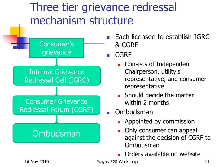 Three tier grievance redressal mechanism structure
