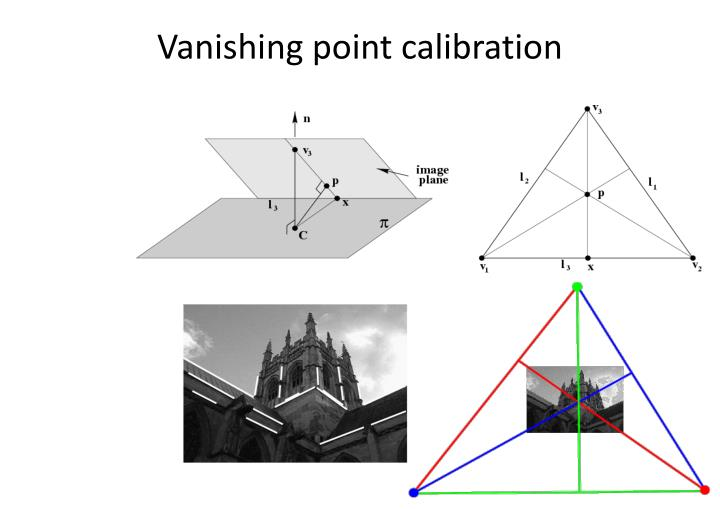 Vanishing point calibration